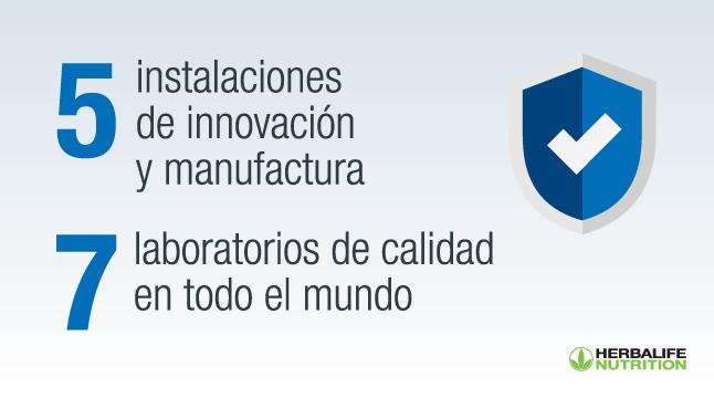 Instalaciones de innovación y manufactura
